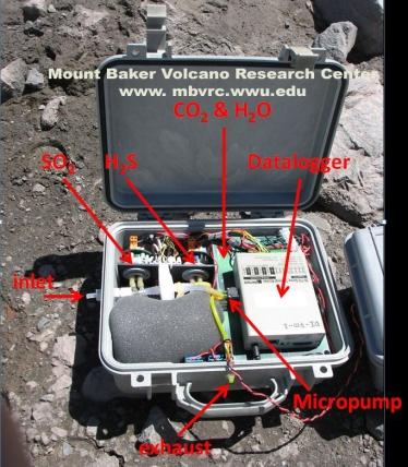 Multi-gas sampler, Sherman Crater, Mount Baker.